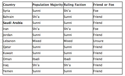 Difference between shia and sunni yahoo dating 8