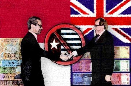 Indonesia_New_Zealand_Trade